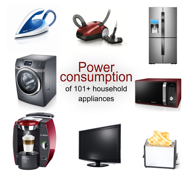Power Consumption Of 101 Typical Household Appliances