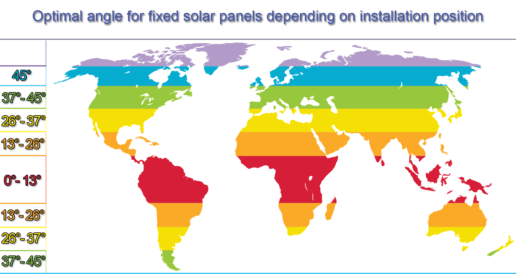 How To Find The Best Solar Panel Angle Or Tilt Angle Solar Panels - Solar-panel-map-us