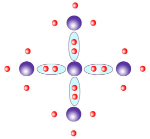 Silicone covalent bonding structure