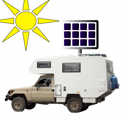 Camper Trailer Power System With Brilliant Picture